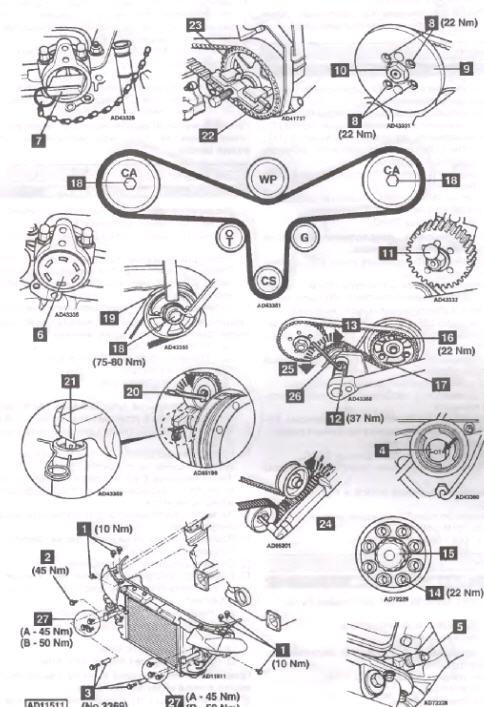 Датчик крутящего момента на рулевом колесе